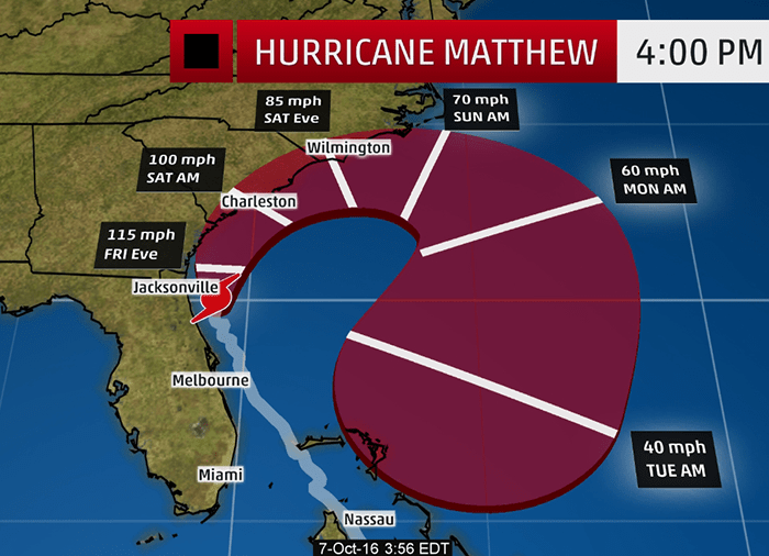 map of hurricane matthew path